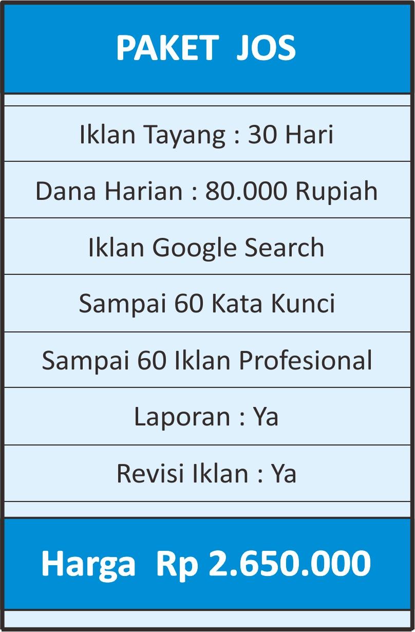 Jasa Google Adwords