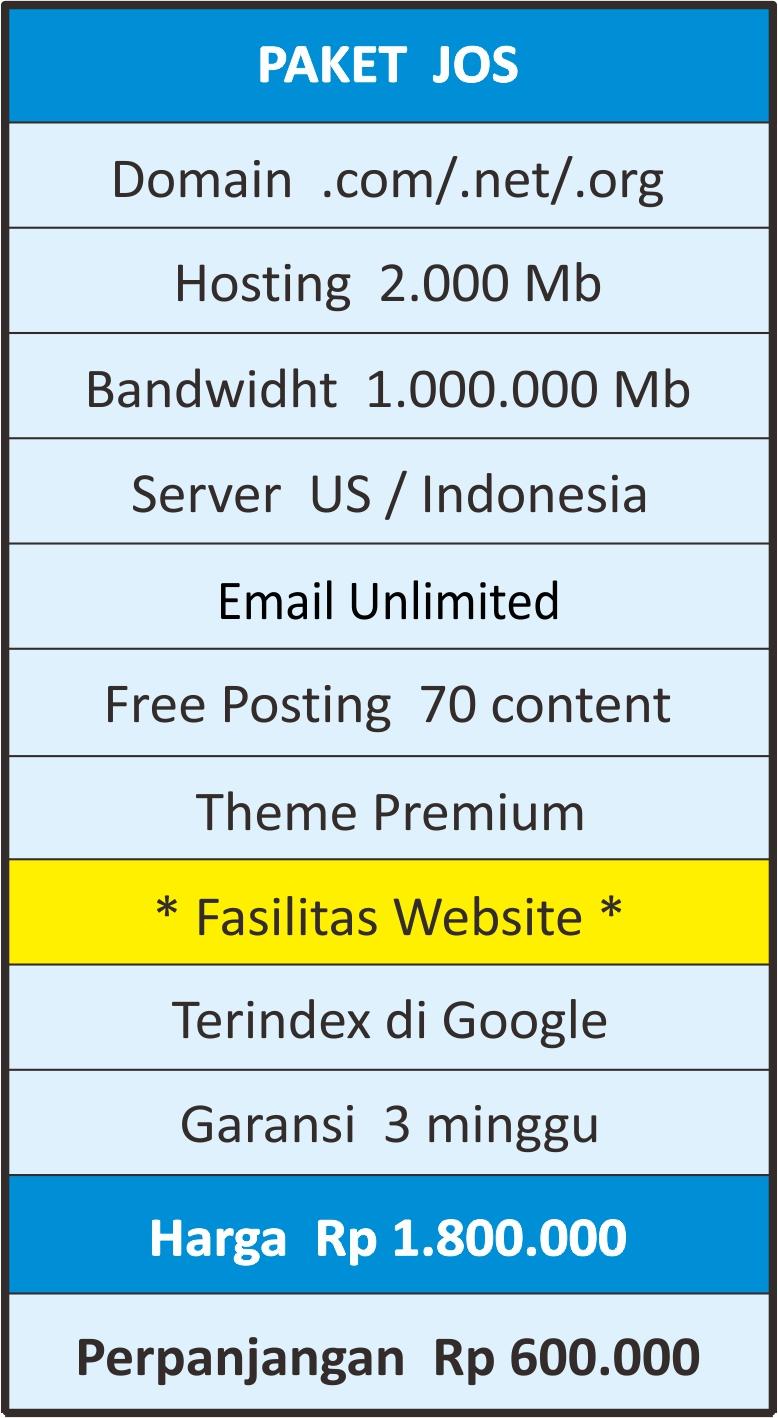 Jasa Pembuatan Website Berita atau Magazine