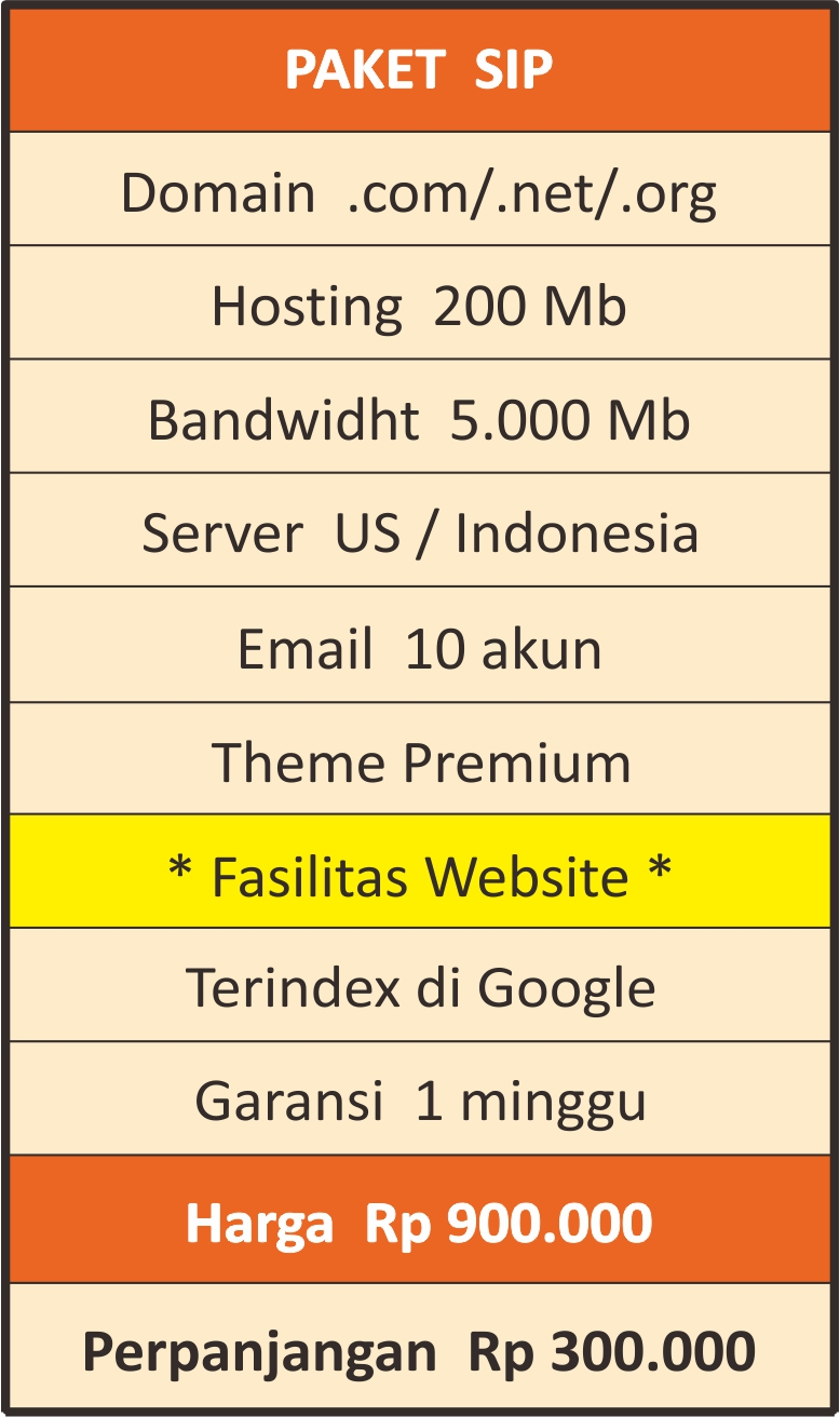 Jasa Pembuatan Website Landing Page
