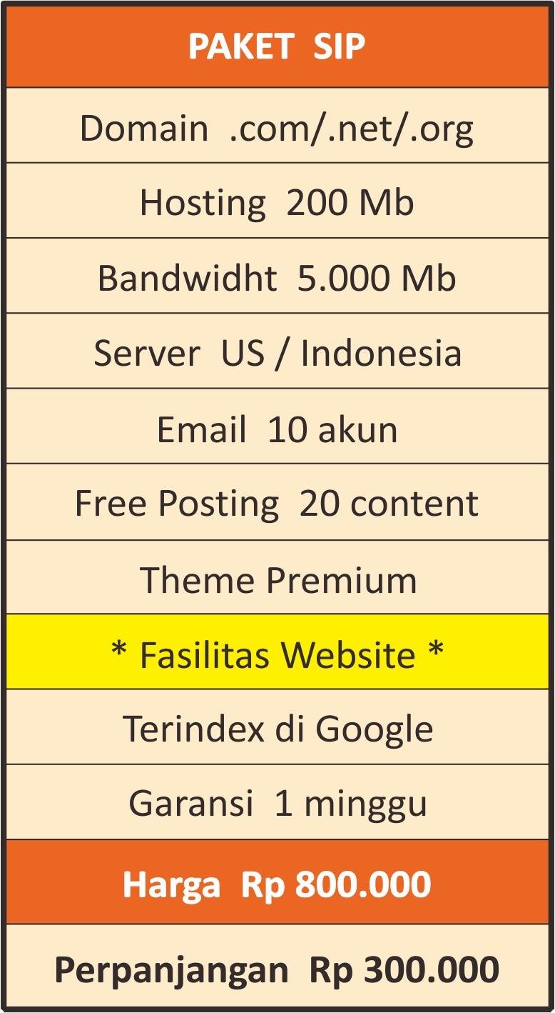 Jasa Pembuatan Website Wallpaper