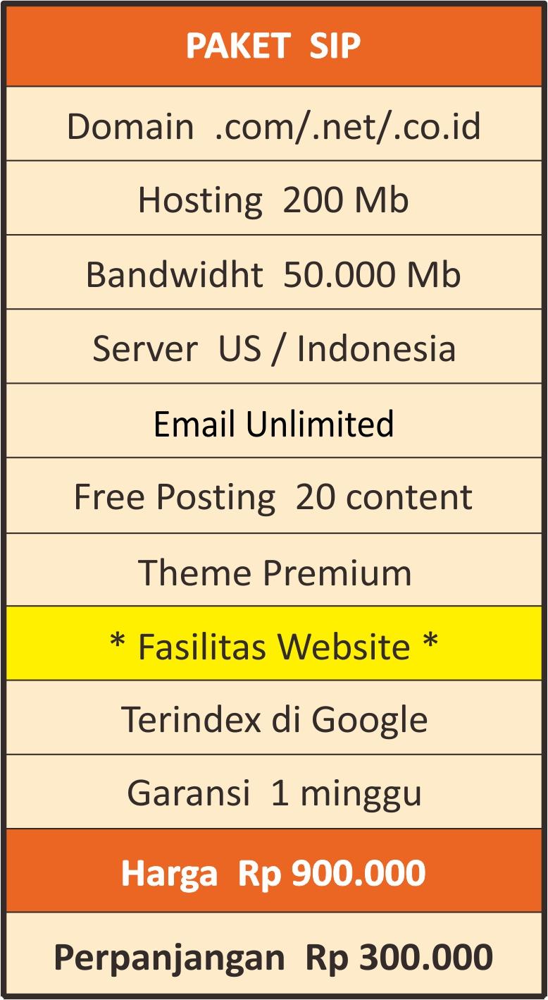 jasa pembuatan website klinik atau rumah sakit